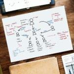 Инструкция как наполнять сайт контентом для чайников