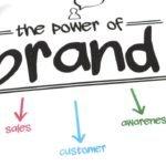 Как создать свой стиль сайта, бренд